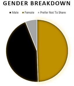Stats2019_gender.PNG