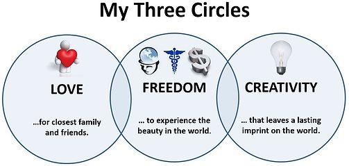 three_circles copy.jpg