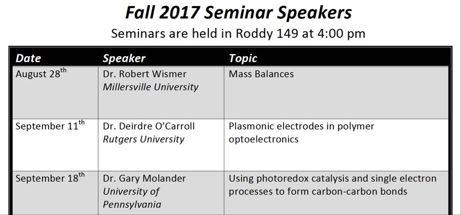 Fall 2017 Seminar Schedule