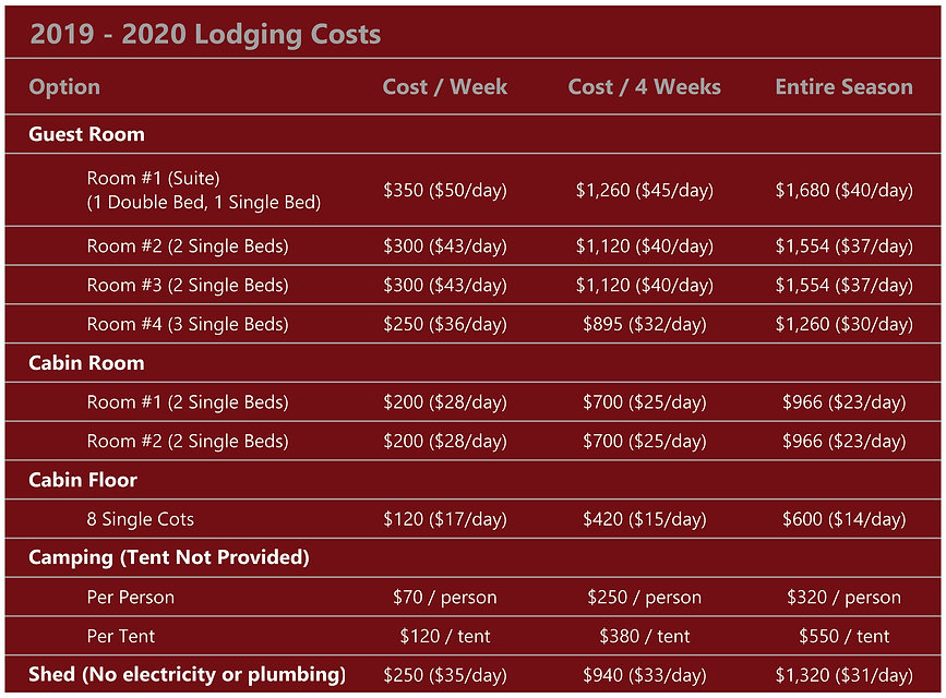 2019-20 lodging costs.jpg