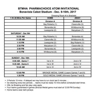 BTMA PharmaChoice Atom Invitational