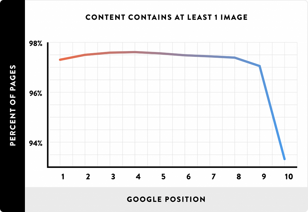 Alt Tags Image Optimization Search Engine Ranking Factors