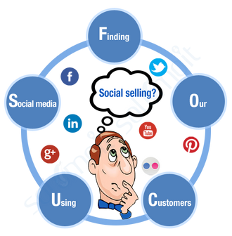 What Exactly Is Social Selling and Why You Need It