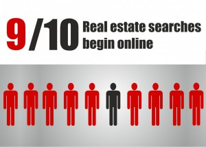 6 Real Estate SEO Mistakes Pushing Your Website Down In Search