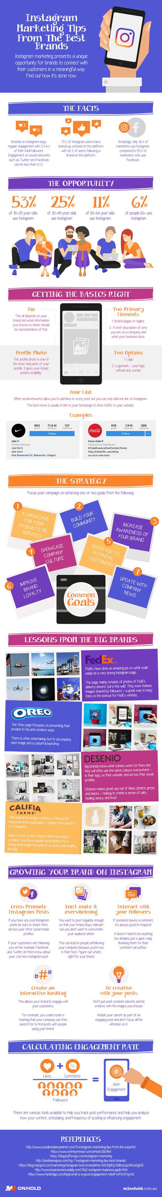 Instagram Marketing Tips from the Best Marketers [Infographic]