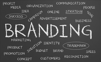 3 Questions for Developing a Real Estate Brand
