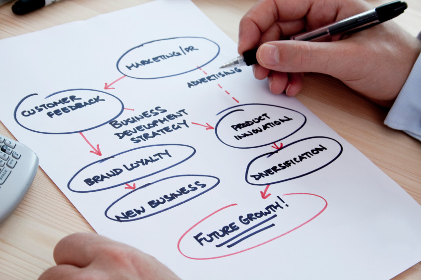 marketing-plan-strategy.jpg