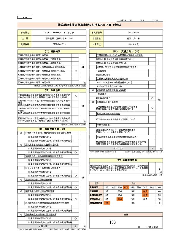 A型スコア表2.png
