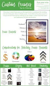 Tips-for-ordering-custom-frames