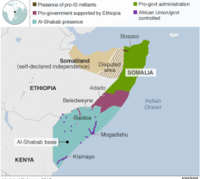 Al-Shabaab Occupation of Somolia  https://www.bbc.com/news/world-africa-15336689