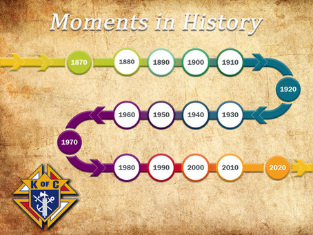 Knights of Columbus: A Historical Timeline 1900 - 1929