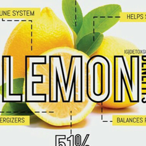 Meet the Ingredient: LEMONS!