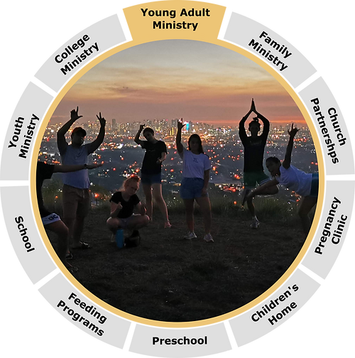 Young Adult Ministry.png