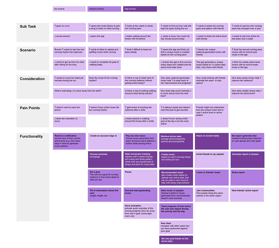 persona+site structure-07.png