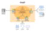GroupID_Diagram.png
