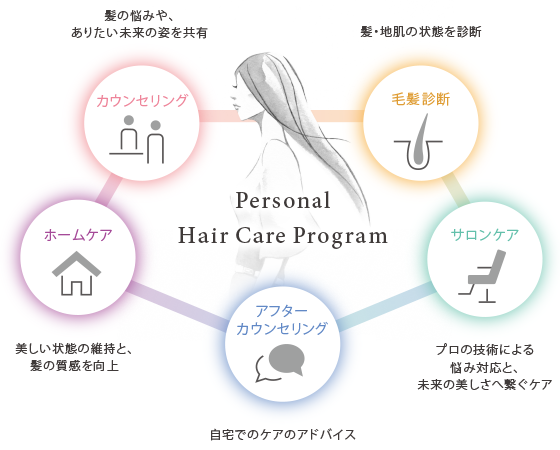 personal_haircare.png