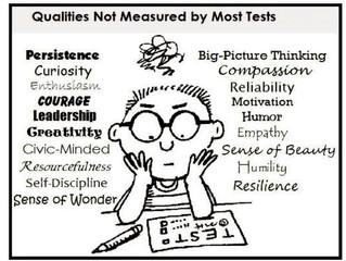Lo que No Miden los Test - Motivación