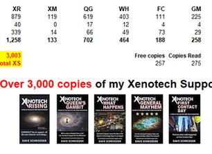 Over 3,000 Copies Sold