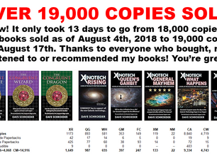 New Milestone: 19,000 books sold!
