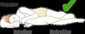 goede slaaphouding, kortingscode op HI4 kussen