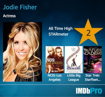 IMDbPro Ranking