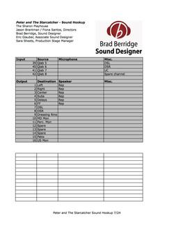 Peter & The Starcatcher Sound Hookup Sheet2.jpg