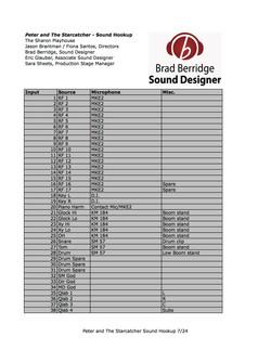 Peter & The Starcatcher Sound Hookup Sheet1.jpg