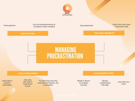Managing Procrastination