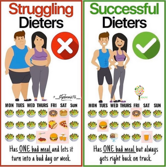 Successful Dieting!