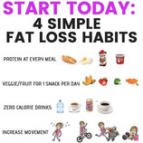 4 Simple Fat Loss Habits