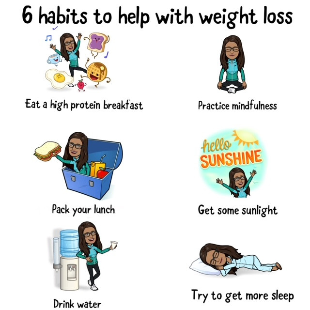 Six Morning Habits that will Help with Weight loss!