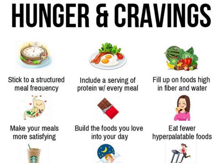 How to Reduce Hunger Cravings