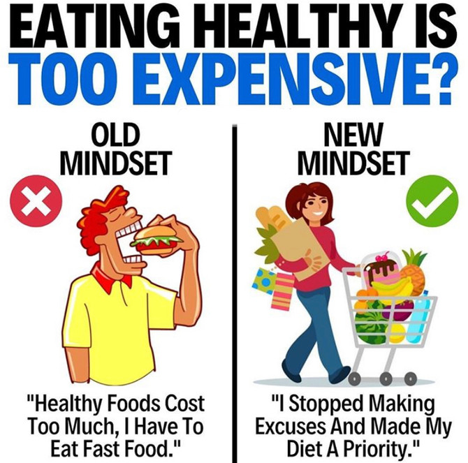 Eating Healthy is too Expensive?