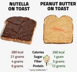 🌰 🍫Nutella vs. Peanut Butter 🥜
