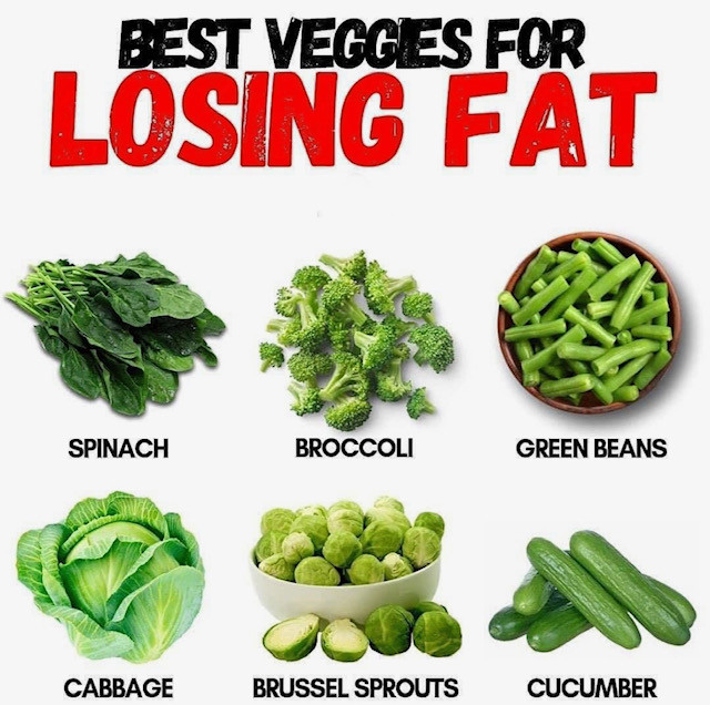 Best Veggies for Losing Fat!