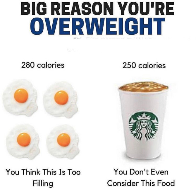 Big Reason Why You're Overweight