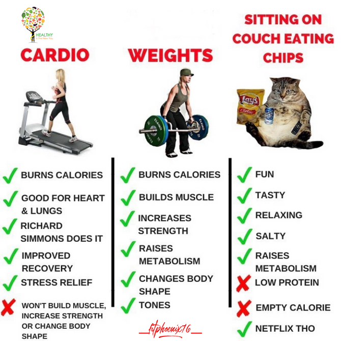 Cardio, Weights or Chips? 🤔