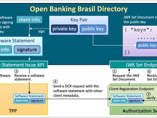 Notas de um implementador sobre Open Banking Brasil
