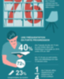 Infographie-bibliotheques-mission-orsenn