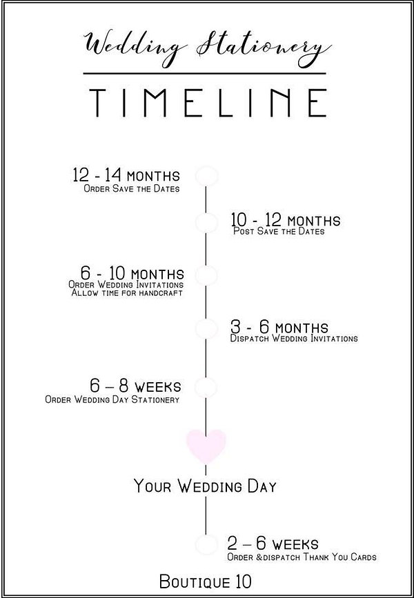 Wedding Stationery Timeline.jpg