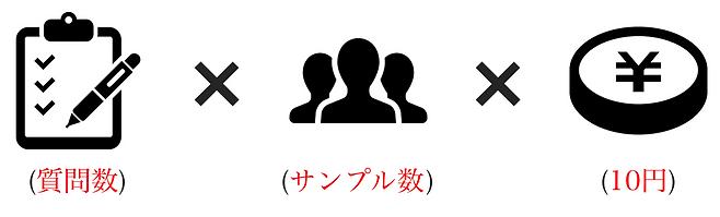 質問数*サンプル数*10円