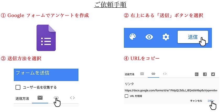 ご依頼手順 ① Google フォームでアンケートを作成 ② 右上にある「送信」ボタンを選択 ③送信方法を選択 ④URLをコピー