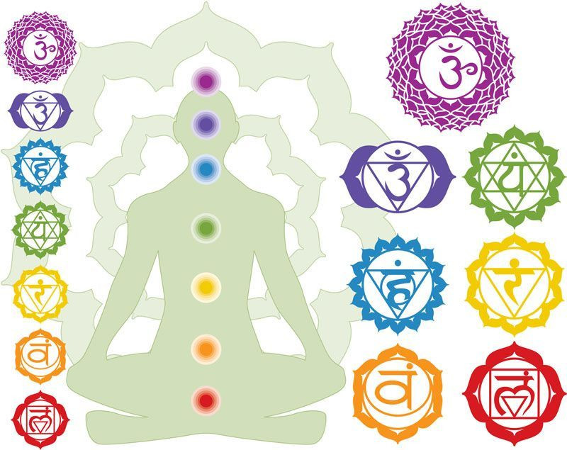 Chakras with symbols Despoina Chatzimichalaki