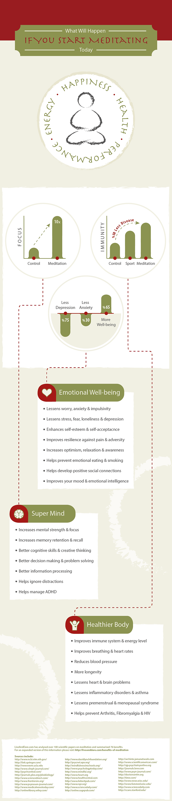 Benefits-of-Meditation-Infographic.png