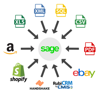 Import types for Sage - Import data into Sage