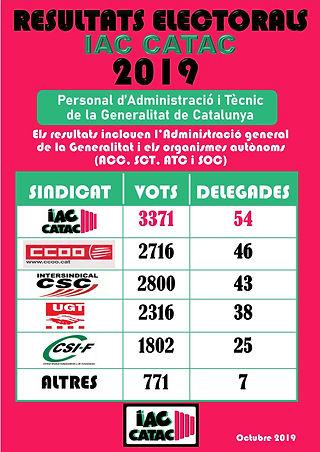 IAC-CATAC resultats electorals 23 octubr
