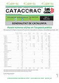 CATACCRAC 7 - 2021 Dades temporalitat Ge