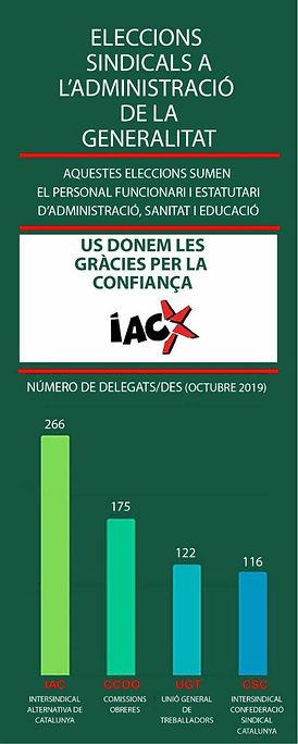IAC - Resultats electorals - octubre 201