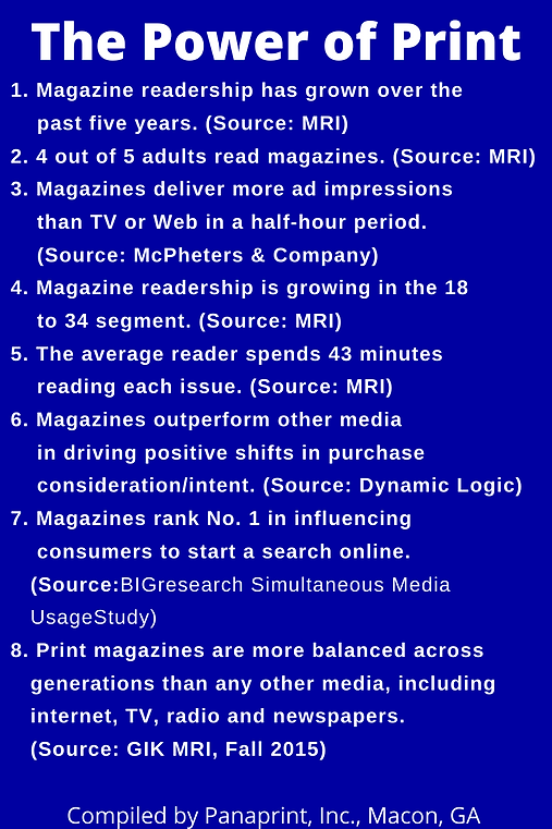 1. Magazine readership has grown over th