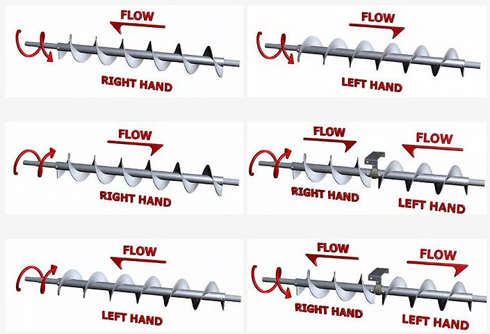 Screw conveyor Rotation Right and Left Hand